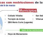La Comunidad de Madrid sigue apostando solo por el cierre de barrios o municipios, como Torrejón de Ardoz, a la  vez que mantiene abierta la actividad económica